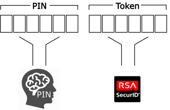 rsa password.png