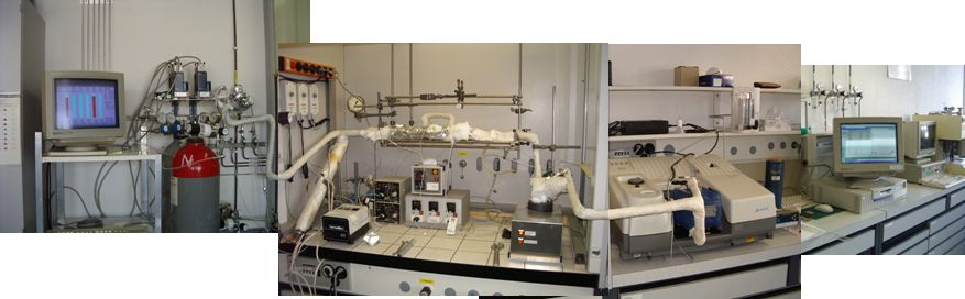 Model gas test bench for test of catalyst-coated monoliths