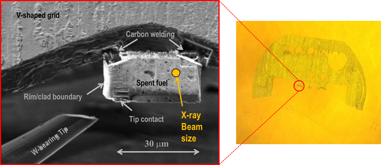 Figure 1: SEM picture of a spent fuel sample prepared by Focused Ion Beam (FIB) milling.