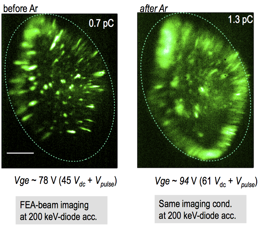 Fig. FEA beam images: before and after Ar conditioning [1]