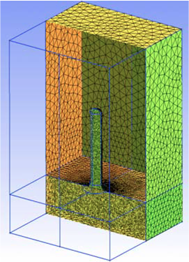 View of the tetrahedral mesh used for the 3-D calculations.