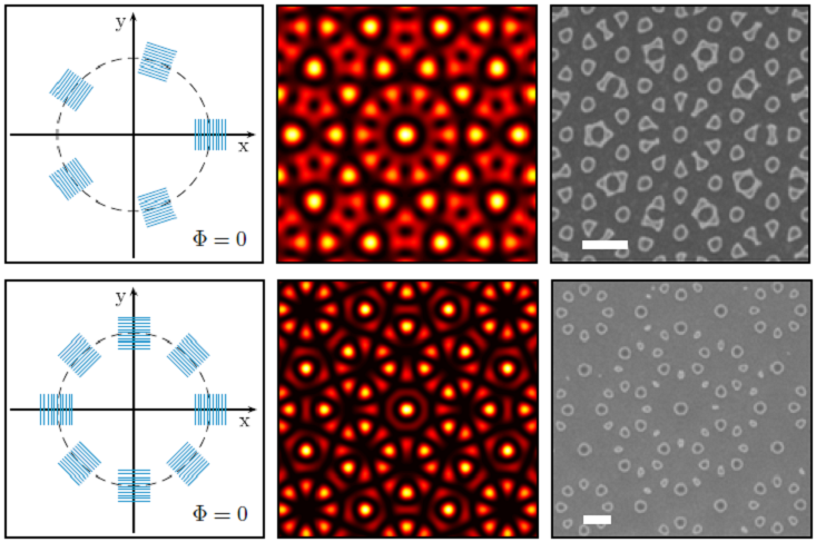 Generation of quasiperiodic penrose nanostructures by five-beam  and eight-beam interference. Sketch of the mask designs,  simulated intensity distributions, and SEM images of an experimentally recorded patterns. The scale bar corresponds to 200 nm.