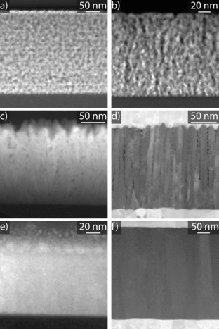 HAADF STEM micrographs of YSZ thin films deposited by different methods. a) 8YSZ SP (T<sub>dep</sub> = 370 °C; T<sub>pa</sub> = 600 °C, 20 h), b) 8YSZ AA-CVD (T<sub>dep</sub> = 450 °C, T<sub>pa</sub> = 600 °C, 20 h), c) 8YSZ AA-CVD (T<sub>dep</sub> = 600 °C, T<sub>pa</sub> = 600 °C for 20 h), d) 3YSZ PLD (T<sub>dep</sub> = 450 °C, p<sub>O2</sub> = 7 Pa, T<sub>pa</sub> = 600 °C, 1 h) with top and bottom electrode, e) 3YSZ PLD (T<sub>dep</sub> = 450 °C, p<sub>O2</sub> = 1 Pa, T<sub>pa</sub> = 600 °C, 1 h), and f) 8YSZ PLD (T<sub>dep</sub> = 700 °C, p<sub>O2</sub> = 2.7 Pa, T<sub>pa</sub> = 600 °C, 20 h) with top and bottom electrodes.