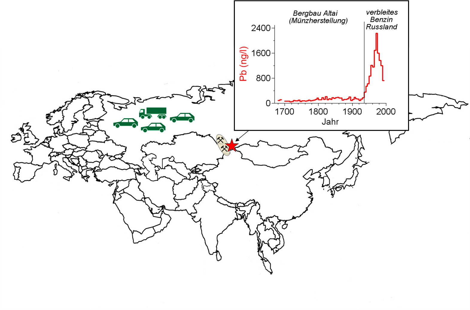 Atmospheric lead concentrations in the period 1680-1995