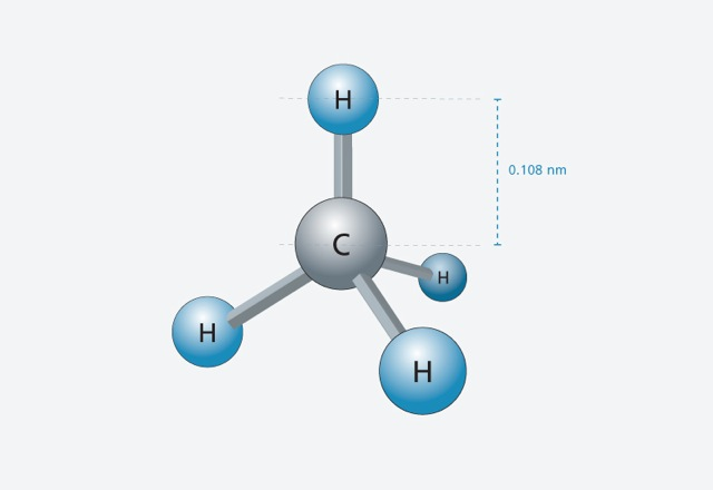 A simple molecule (methane) – the distance between hydrogen and carbon atoms is about 0.1 nanometres -similar to the wavelength of X-ray light generated by SwissFEL.