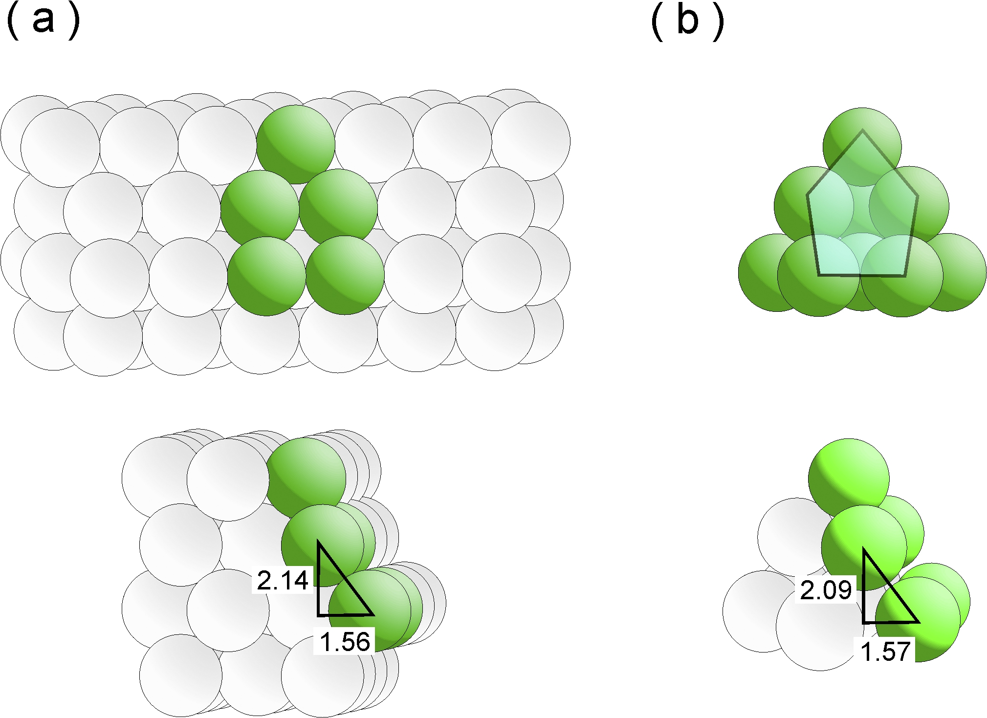Comparison between the shapes of an active-site in accordance with the B5 arrangement in (a) an 'infinitely extended' Ru crystal (ie, no substrate), and (b) Ru cluster supported on a carbon substrate as calculated by the PSI researchers . As it is easy to see not only the geometrical forms of the B5-centers, but also the distances between the Ru atoms are different. As a result, the chemical properties (ie, the reactivity) also differ. Source: Paul Scherrer Institute.