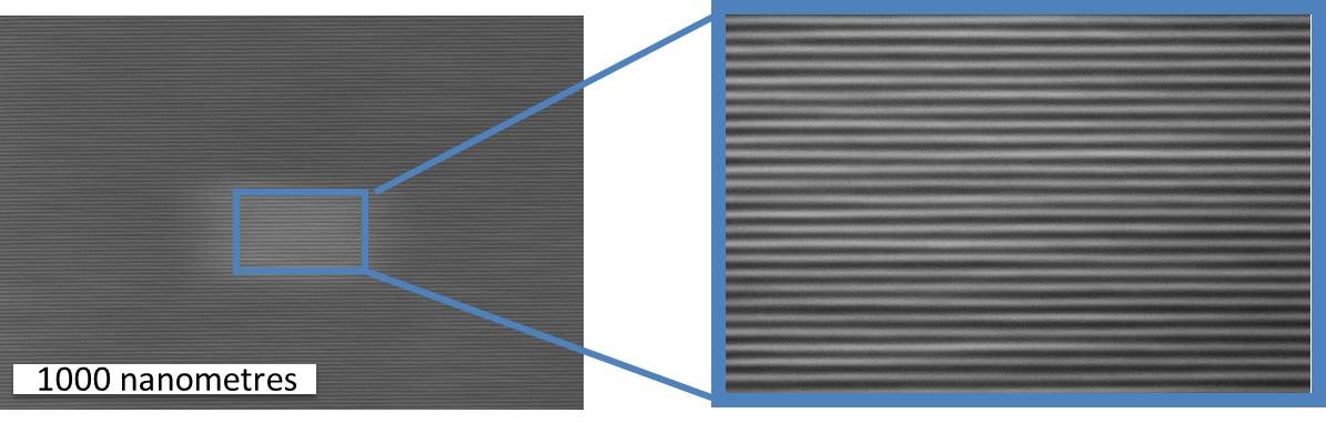 Researchers from the Paul Scherrer Institute have created a regular pattern of parallel lines measuring seven nanometres in width (one nanometre equals one millionth of a millimetre) in a semiconductor material. This is equivalent to a component arrangement that is sixteen times denser than in today's chips. As a result, they have taken a major step closer towards even smaller computer components. Industry envisages structures on this scale as the standard for the year 2028. Nanoscale, 2015, 7, 4031-4037; DOI: 10.1039/C4NR07420C – Reproduced by permission of The Royal Society of Chemistry.
