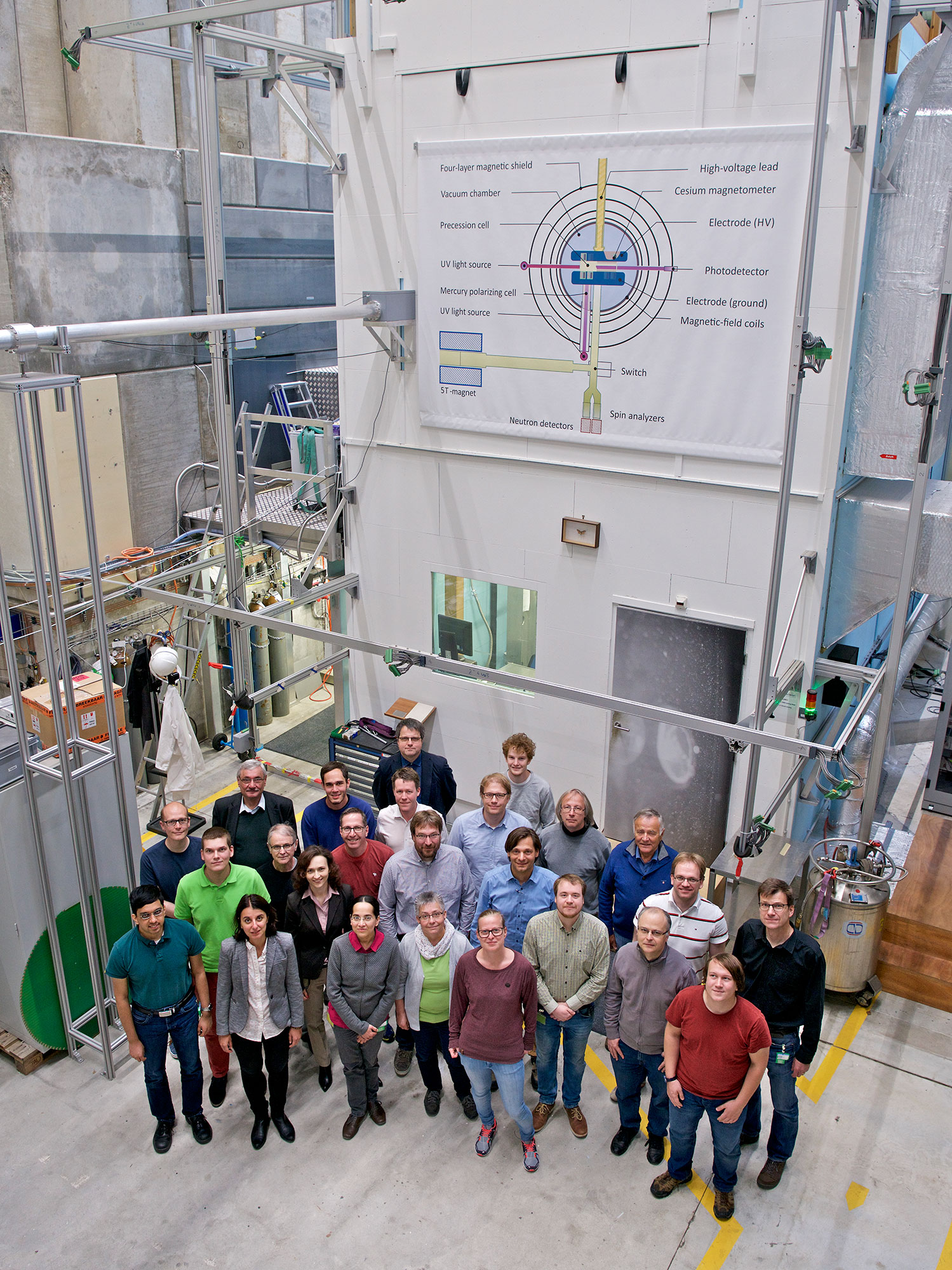 Researchers from seven countries are participating in the experiment to determine the electric dipole moment of the neutron. The photo shows part of the team in front of the research facility at PSI where the studies were conducted. The data obtained here were also used by the researchers in the search for dark matter. (Photo: Paul Scherrer Institute/Markus Fischer)