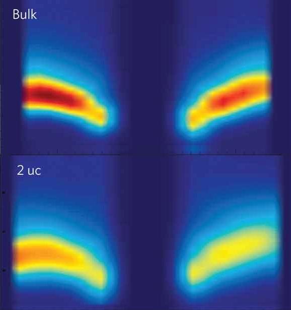 Paul scherrer institut psi spin excitations in a single la2cuo4 layer malvernweather Images