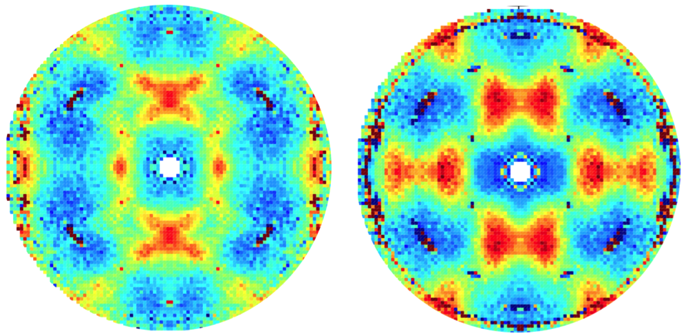 Spin-flip (left) and non-spin-flip (right) scattering maps of the disordered Tb<sub>2</sub>Hf<sub>2</sub>O<sub>7</sub> crystal measured using neutron polarization analysis. (From &#91;1&#93;.)