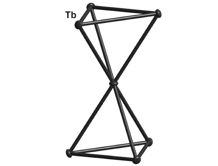 Basic geometry of the corner-sharing tetrahedra making up the network of magnetic ions (here: terbium, Tb) in pyrochlore materials.