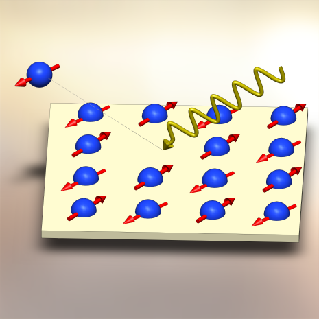 An illustration of ARPES in an antiferromagnetic order state