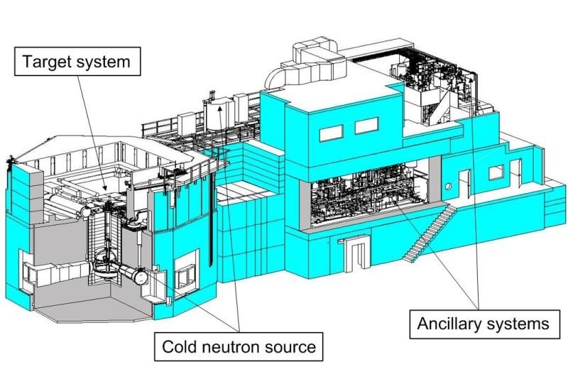 Schematic view of the SINQ target station