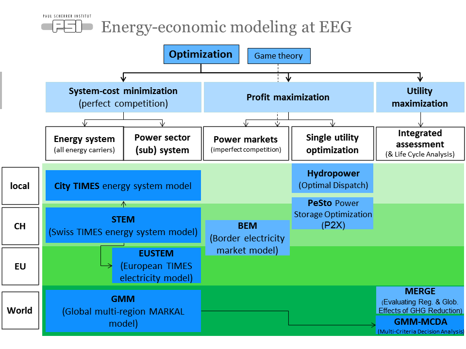 EEG ModelOverview.png