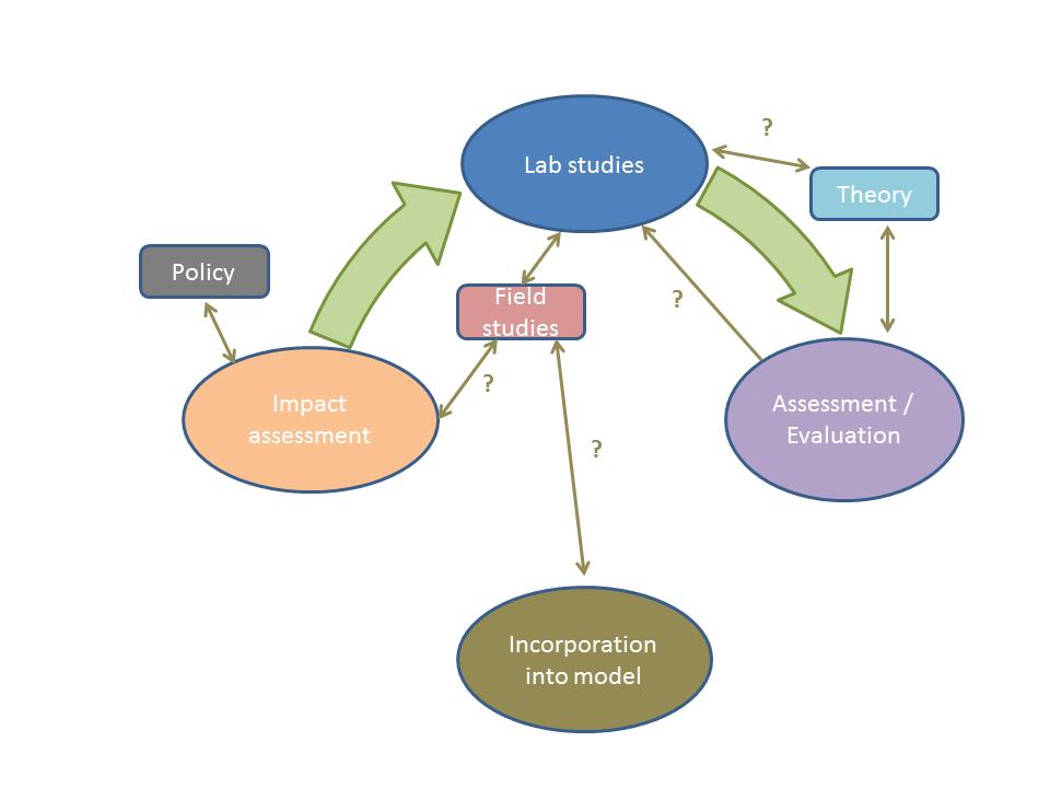 Surface Chemistry | LUC | Paul Scherrer Institut (PSI)