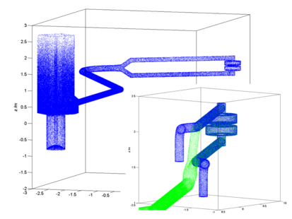 Example of testing the reflection points in a UCN source, beamline and experiment simulation.
