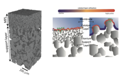 3D-rendered two-layer porous transport layer