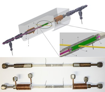 Figure 1: Top: 3-D model of the in-situ reactor. 1: safety shield, 2: aperture for X-ray beam, 3: X-ray beam, 4: coil of copper tubing for water cooling, 5: stainless steel casing, 6: coil of heating wire, 7: aluminum nitride tube, 8: thermocouple, 9: stainless steel frit, 10: catalyst bed. Bottom: Photographs of assembled in-situ XAS reactors with and without installed water cooling.