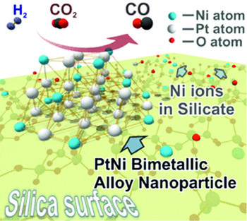 Schematic representation of the active state of a Pt-Ni bimetallic nano-particle on the silica surface with unreduced nickel ions in/on silicates of the support.
