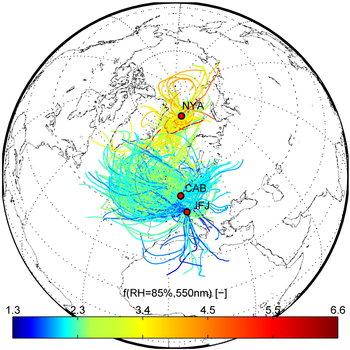 Back trajectories color coded with the mean light scattering enhancement factor f(RH=85%,550nm) for Jungfraujoch (JFJ), Ny-Ålesund (NYA), and Cabauw (CAB). Taken from PhD thesis of P. Zieger, 2011.