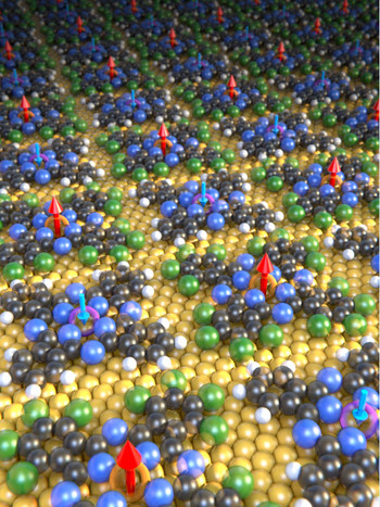 Phthalocyanines with iron (orange) and manganese (violet) centers co-assemble on a gold surface into a checkerboard pattern. The magnetism of iron and manganese differs in strength and points in opposite directions (red and blue arrows), fulfilling the prerequisites for extremely thin ferrimagnets.