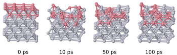 Molecular dynamics simulation of the Pt3Co formation