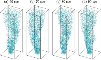 Bubble column simulation using finite-size Lagrangian particle tracking method (Ref.).