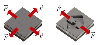 The principle of the method used for achieving a high stress in silicon. Firstly, the forces act in all directions in the silicon layer. If small parts of the layer are then etched away to create a thin wire, the forces act along the wires so that a high stress is created within them. (Graphics: Paul Scherrer Institut/ R. Minamisawa)Please note: all images are for single use only to illustrate this press release and are not to be archived. Please credit the copyright holder.