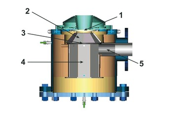 The solar reactor used by the researchers has two chambers. The concentrated radiation enters the upper chamber (1) via the entry window (made of quartz)(2) and heats the partition between the chambers. The heated separation wall (3) then radiates the majority of the energy absorbed into the lower chamber (reaction chamber)(4), where the actual chemical reactions take place. This separation makes sure that evaporated gas or rogue particles in the reaction chamber leave the reactor through the exhaust pipe …