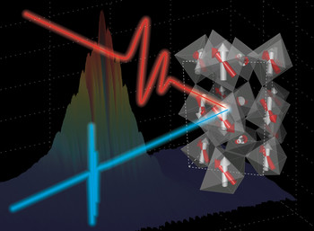 Principle of the experiment. The motion of the magnetic moments in TbMnO3 (shown as arrows on the right hand side) is excited by a terahertz pulse (red beam) and probed by a pulse from the x-ray laser LCLS (blue beam).  (Graphics: Teresa Kubacka)