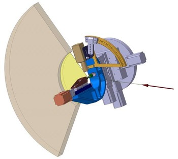 Schematic view of the MTM mounted at the goniometer of the MS beamline