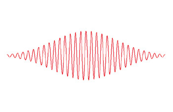 Synchrotrons have a poor temporal resolution due to the long pulse length
