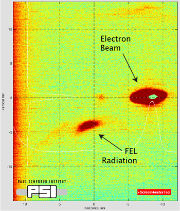 Scintillator screen image showing both, the FEL radiation and the electron beam. The electron beam was separated from the FEL beam using a dipole magnet.