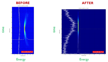 Images of the longitudinal phase space (energy versus time) of one electron bunch with and without X-band cavity.
