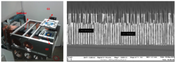 Figure 1. Left: GI on the Philips Microdose Mammography Setup. Right: Gold grating with p2=1.3 μm, a height of 16 μm and a duty cycle of 0.5.